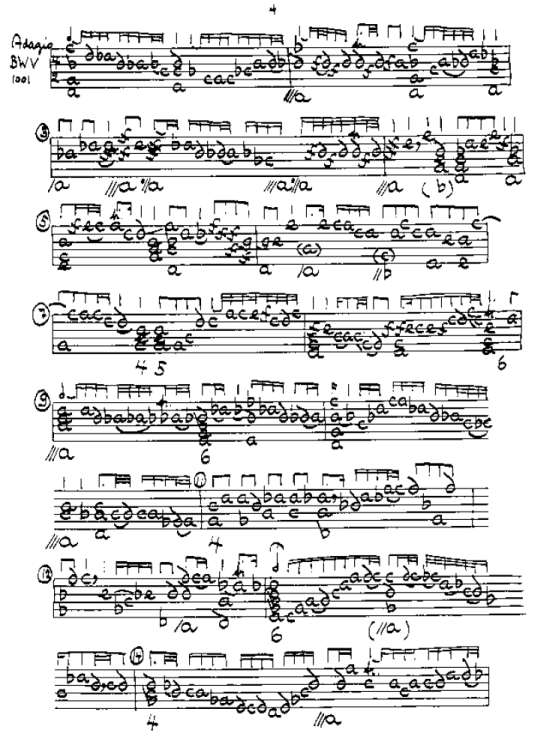 Bach fugue in d minor essay